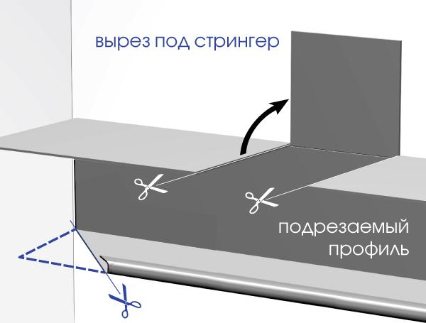 Подрезка закрывающего профиля реечного потолка