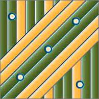 Реечный потолок75C (закрытый), цвета561 и153, комплект