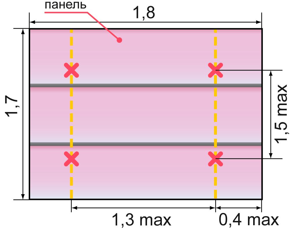 Пример расчета потолка для дизайна 150 C и 150 P