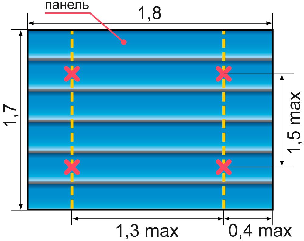Пример расчета потолка для дизайна 75 C и 75 P